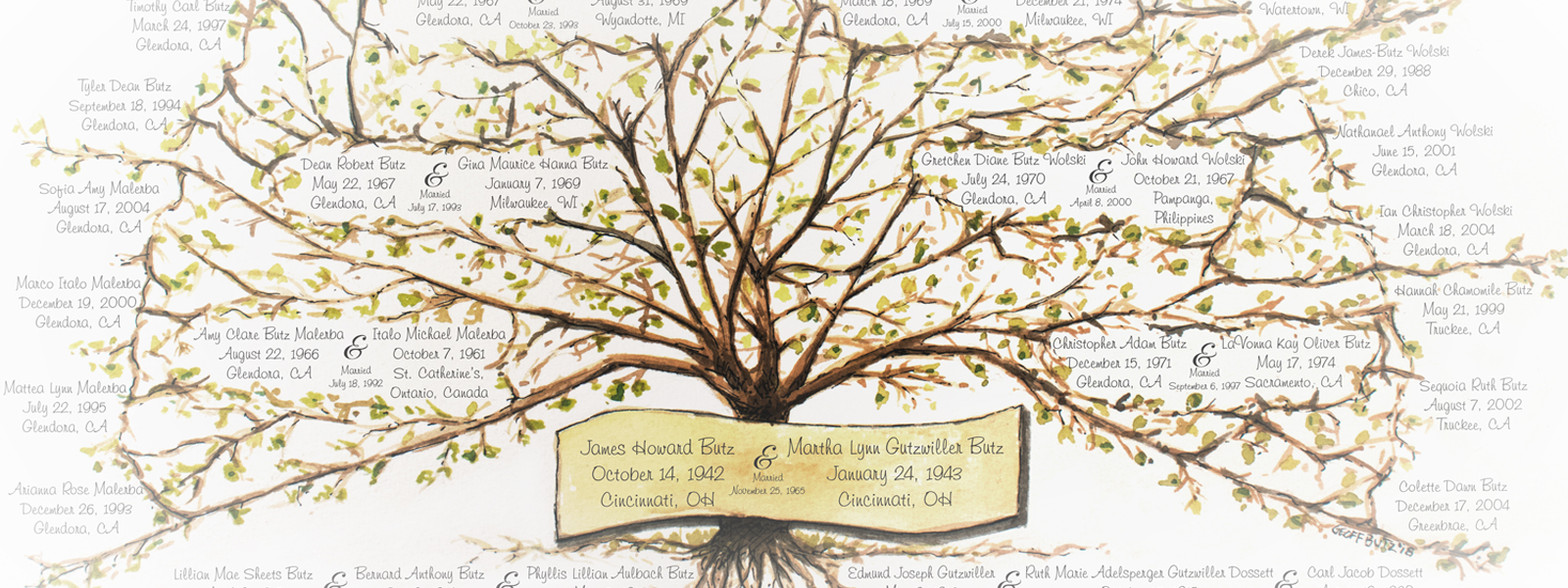 Hand-Painted Family Tree